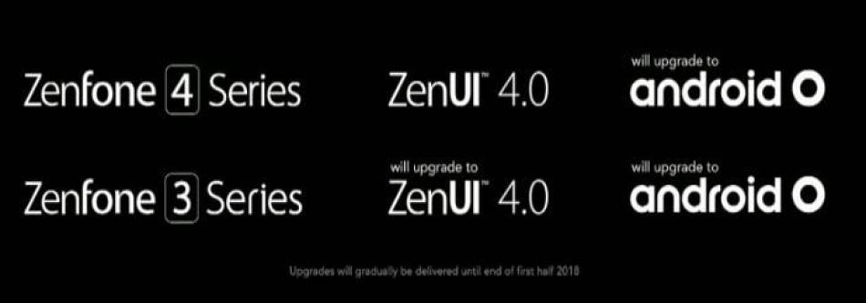 Asus zenfone 3 dan Zenfone 4 series akan mendapatkan update Android O